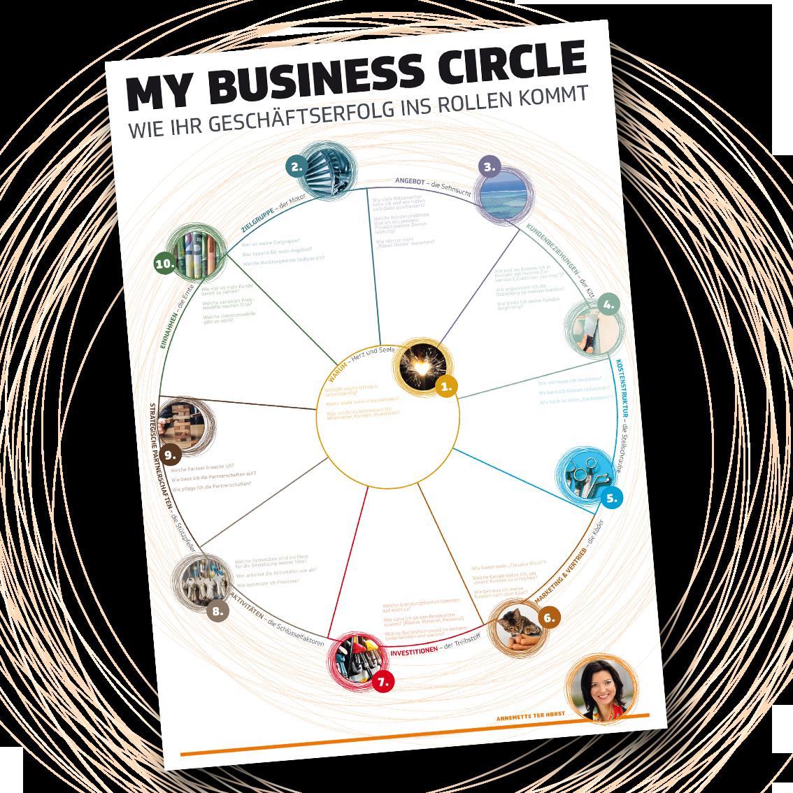 https://www.mybusinesscircle.de/wp-content/uploads/2019/05/Chart-Teaser_frei.png