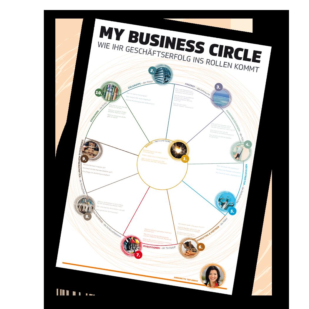https://www.mybusinesscircle.de/wp-content/uploads/2020/05/DinA1_Poster_Chart_Website_Produktbild.png